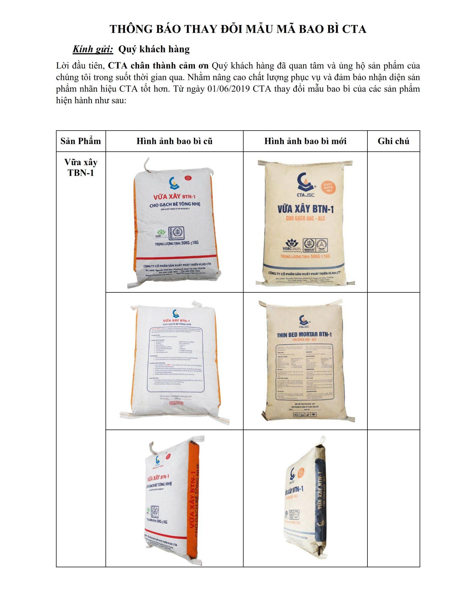 Thông báo thay đổi mẫu bao bì Sản phẩm